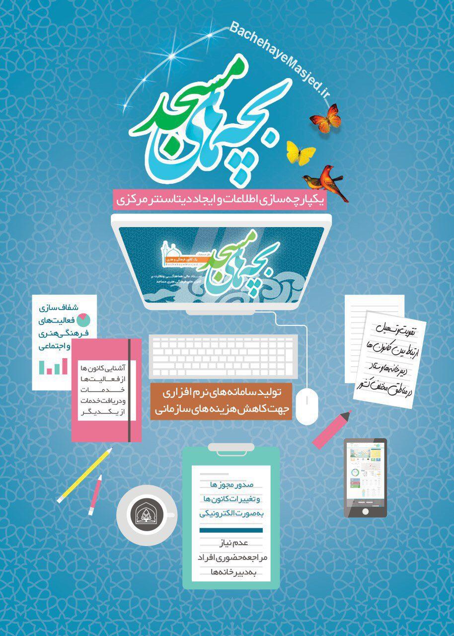 سامانه جامع اطلاعات کانون های فرهنگی و هنری مساجد