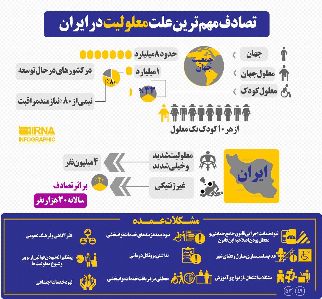 تصادفات مهمترین عامل معلولیت در ایران